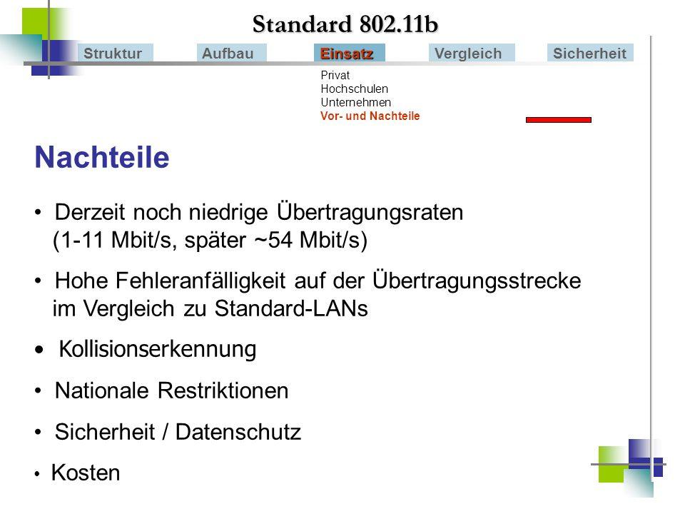 Standard 802.11bStruktur. Aufbau. Einsatz. Vergleich. Sicherheit. Privat. Hochschulen Unternehmen Vor- und Nachteile.