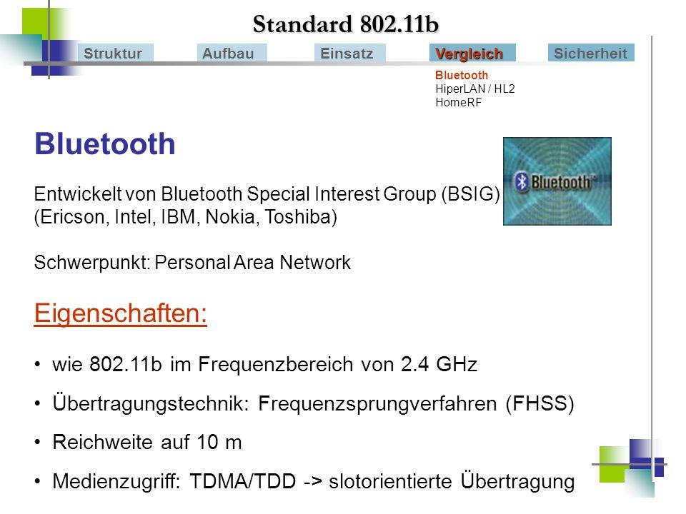 Bluetooth Standard 802.11b Eigenschaften:
