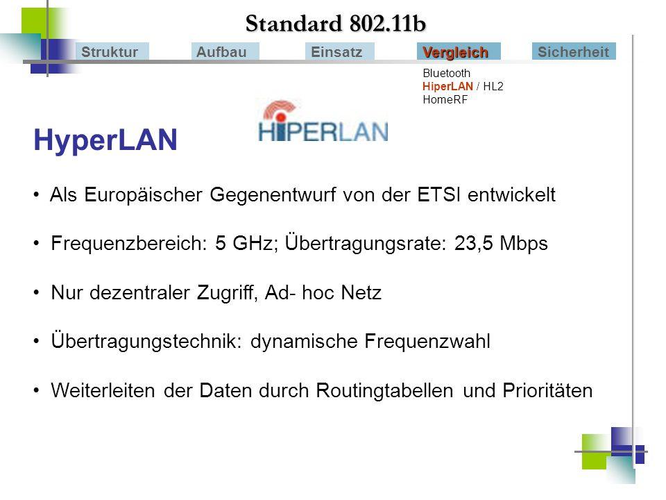 Standard 802.11bStruktur. Aufbau. Einsatz. Vergleich. Sicherheit. Bluetooth. HiperLAN / HL2. HomeRF.