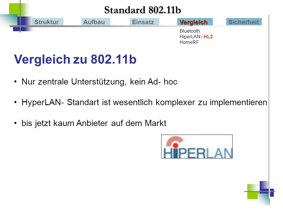 Vergleich zu 802.11b Standard 802.11b