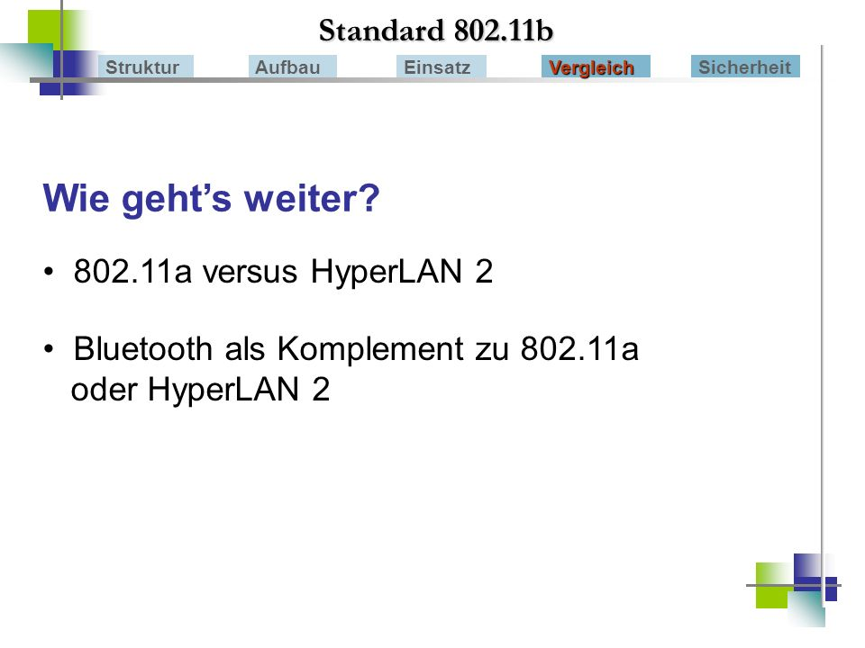 Wie geht's weiter Standard 802.11b 802.11a versus HyperLAN 2
