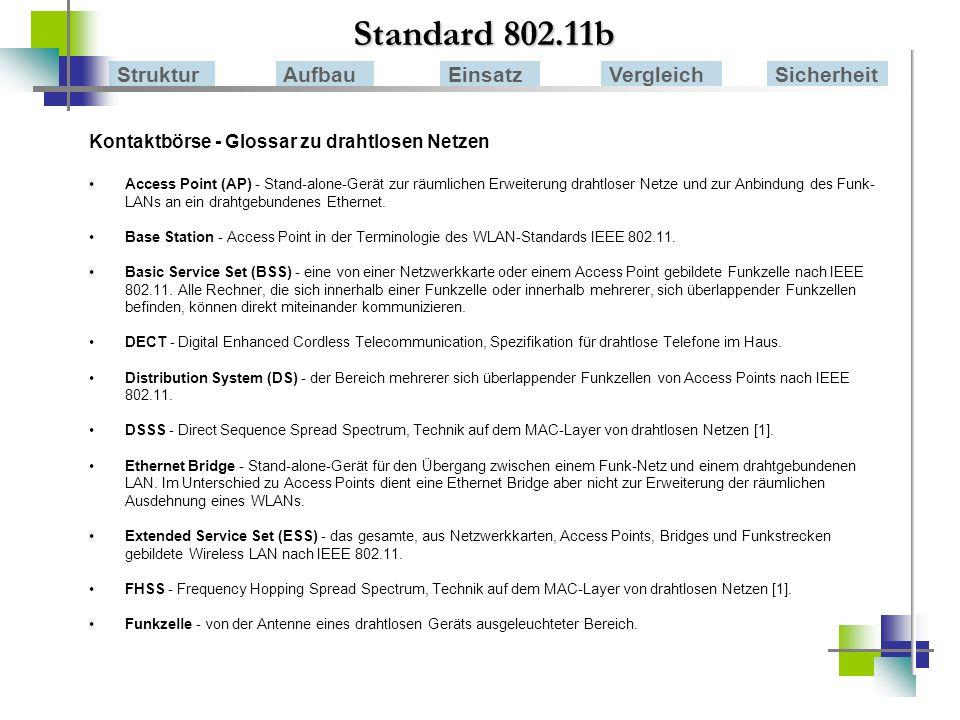 Standard 802.11b Struktur Aufbau Einsatz Vergleich Sicherheit