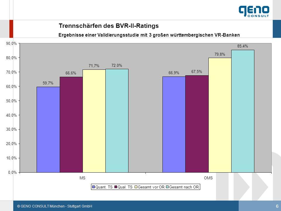 Trennschärfen des BVR-II-Ratings
