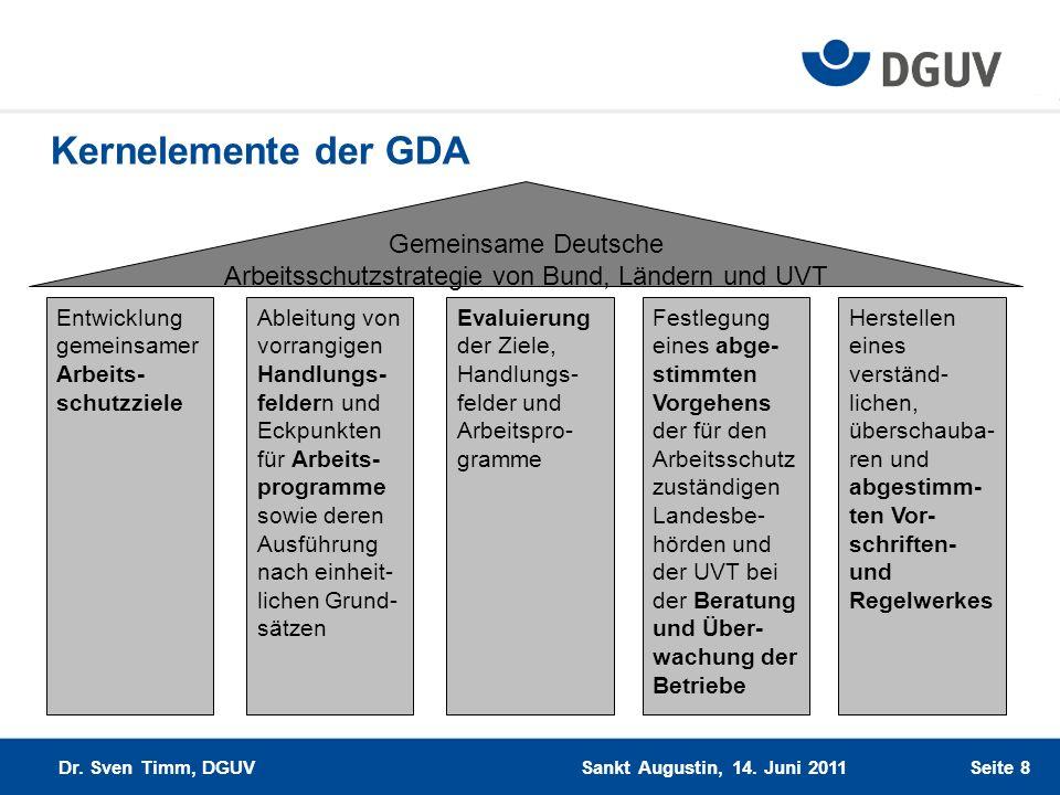 Gemeinsame Deutsche Arbeitsschutzstrategie von Bund, Ländern und UVT