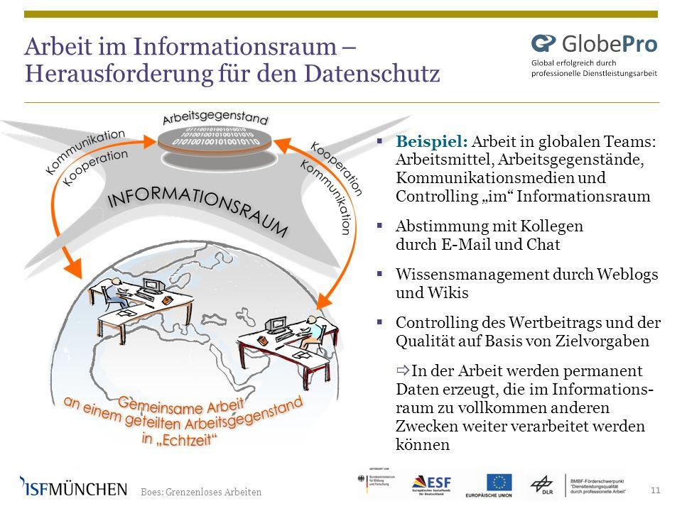 Arbeit im Informationsraum – Herausforderung für den Datenschutz