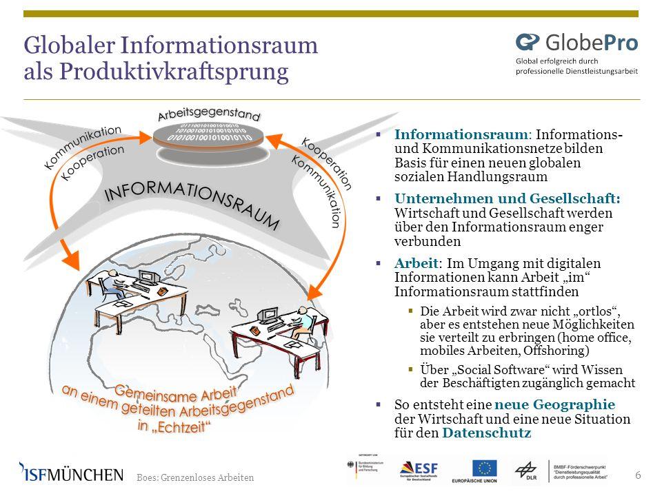 Globaler Informationsraum als Produktivkraftsprung