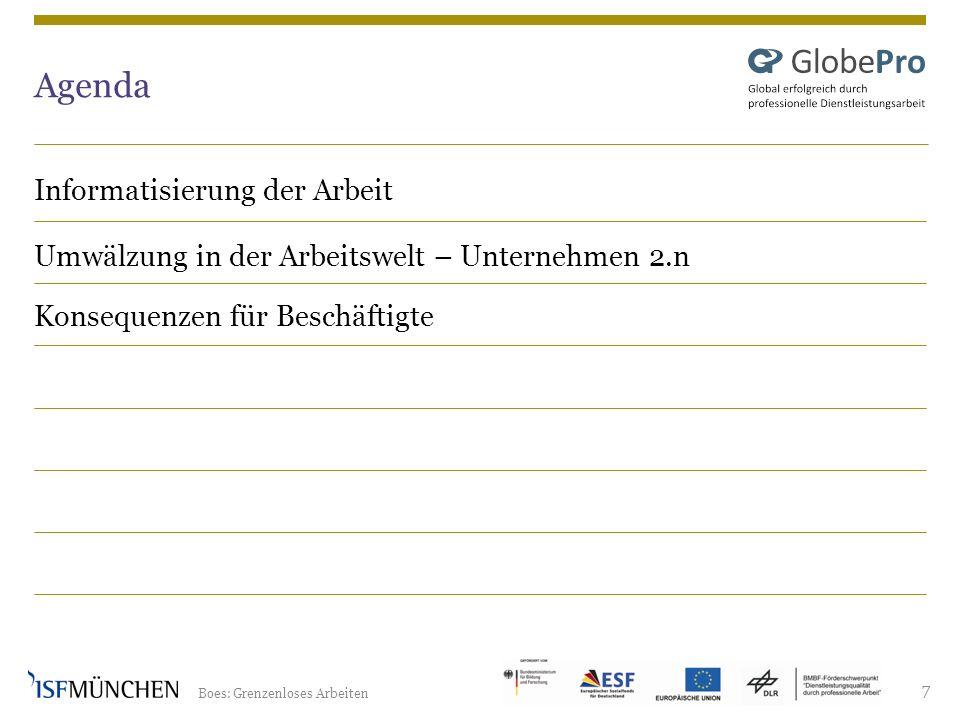 Agenda Informatisierung der Arbeit