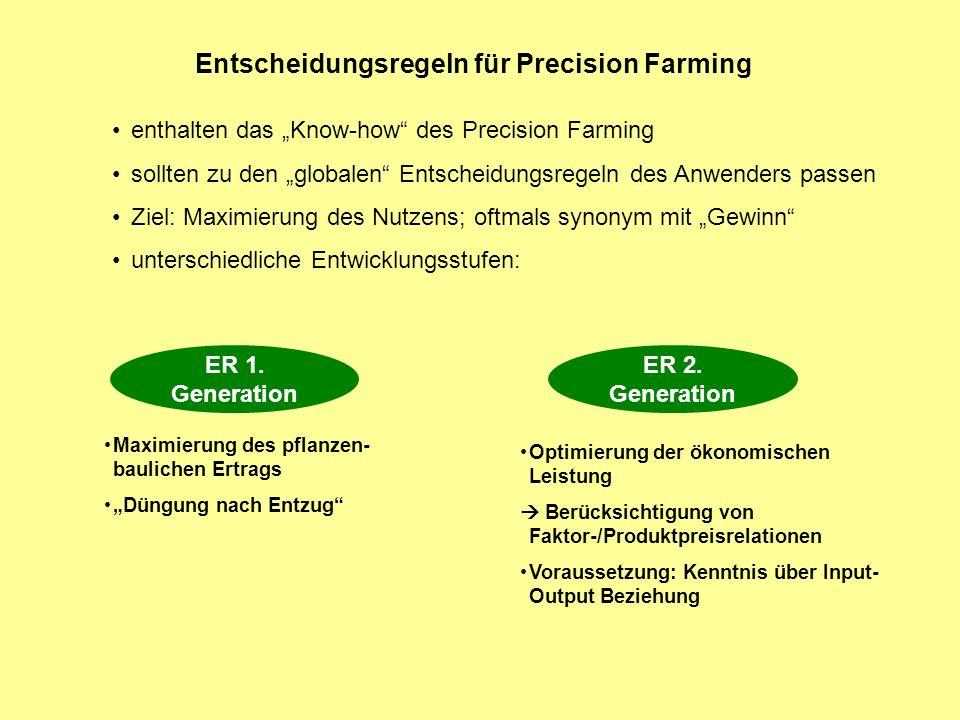 Entscheidungsregeln für Precision Farming