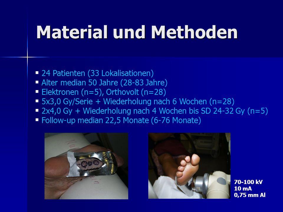 Material und Methoden 24 Patienten (33 Lokalisationen)