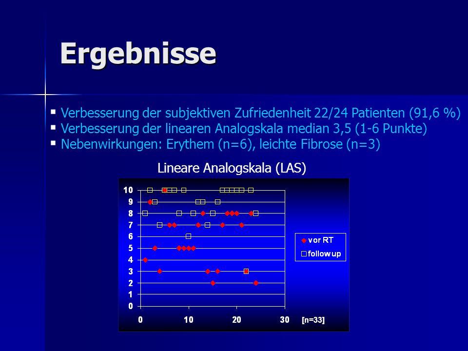 Ergebnisse Verbesserung der subjektiven Zufriedenheit 22/24 Patienten (91,6 %) Verbesserung der linearen Analogskala median 3,5 (1-6 Punkte)