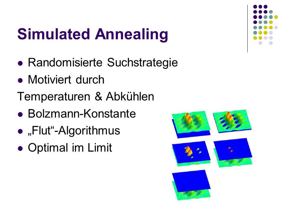 Simulated Annealing Randomisierte Suchstrategie Motiviert durch