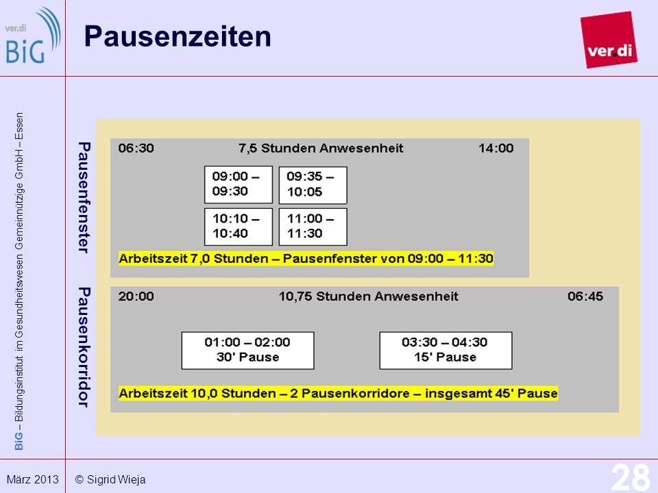 Pausenzeiten Pausenfenster Pausenkorridor § 4 Ruhepausen