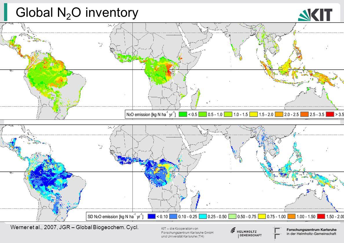 Global N2O inventory Werner et al., 2007, JGR – Global Biogeochem. Cycl.