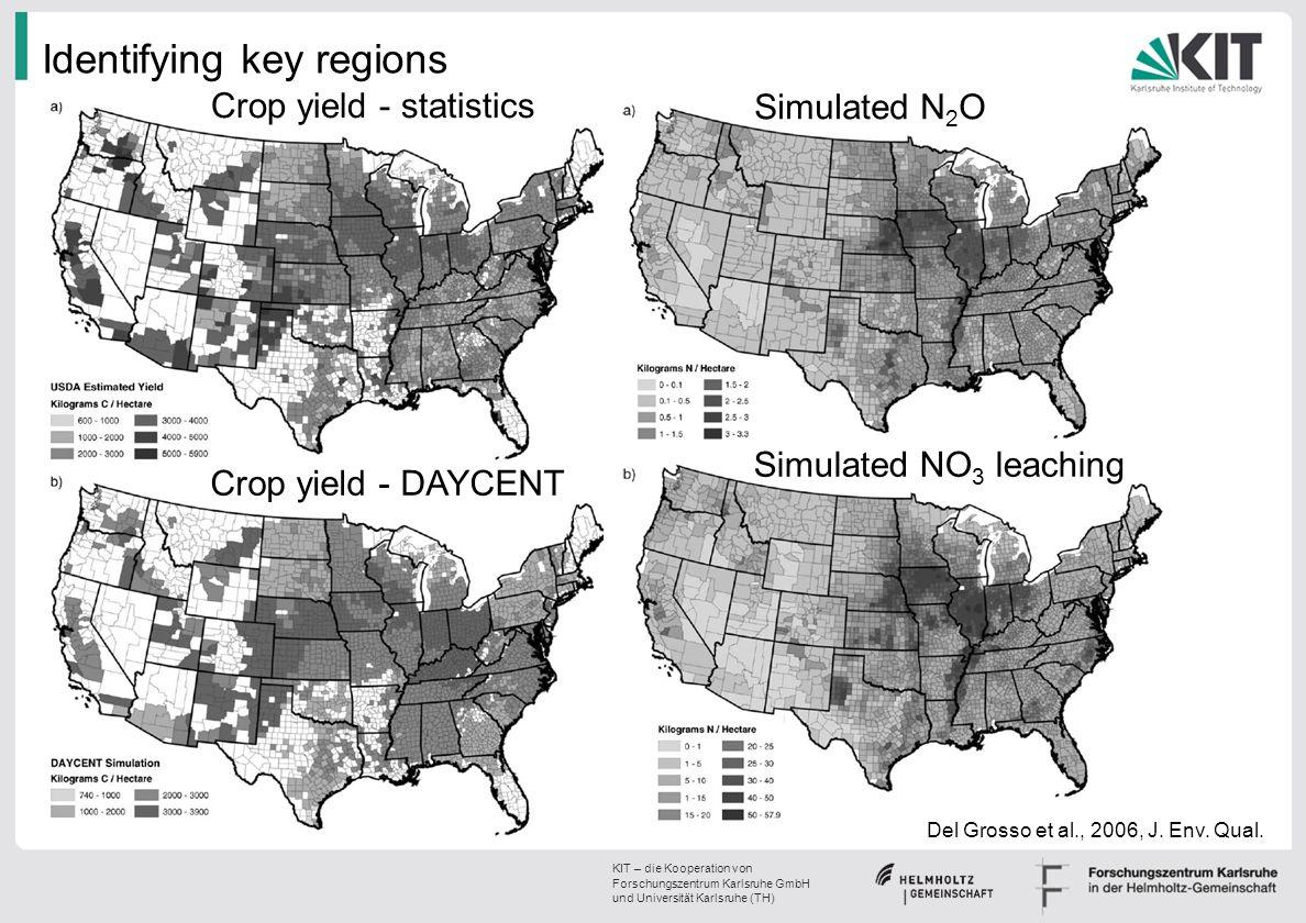 Identifying key regions
