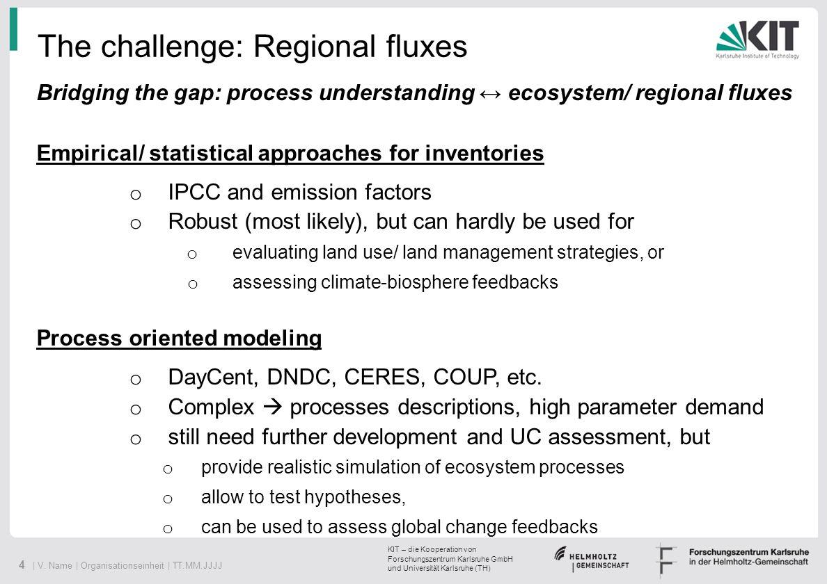 The challenge: Regional fluxes