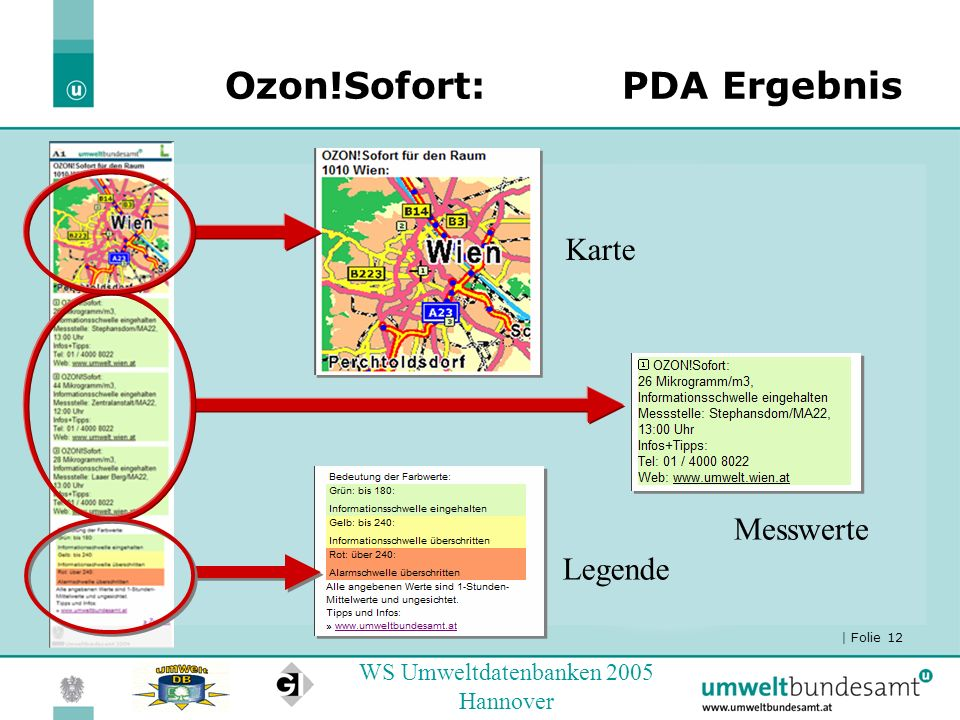 Ozon!Sofort: PDA Ergebnis