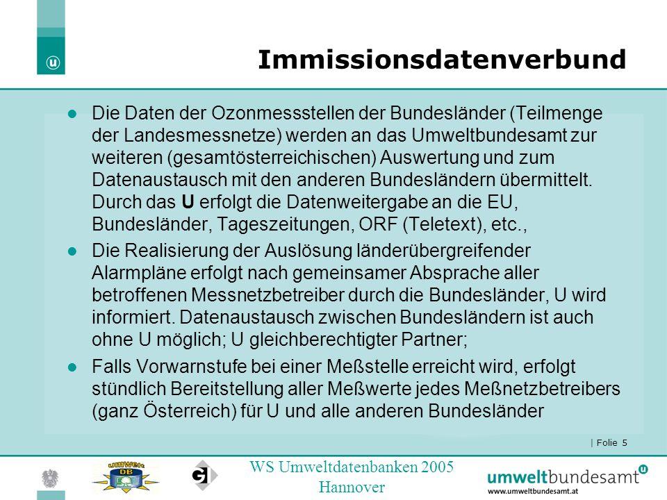 Immissionsdatenverbund