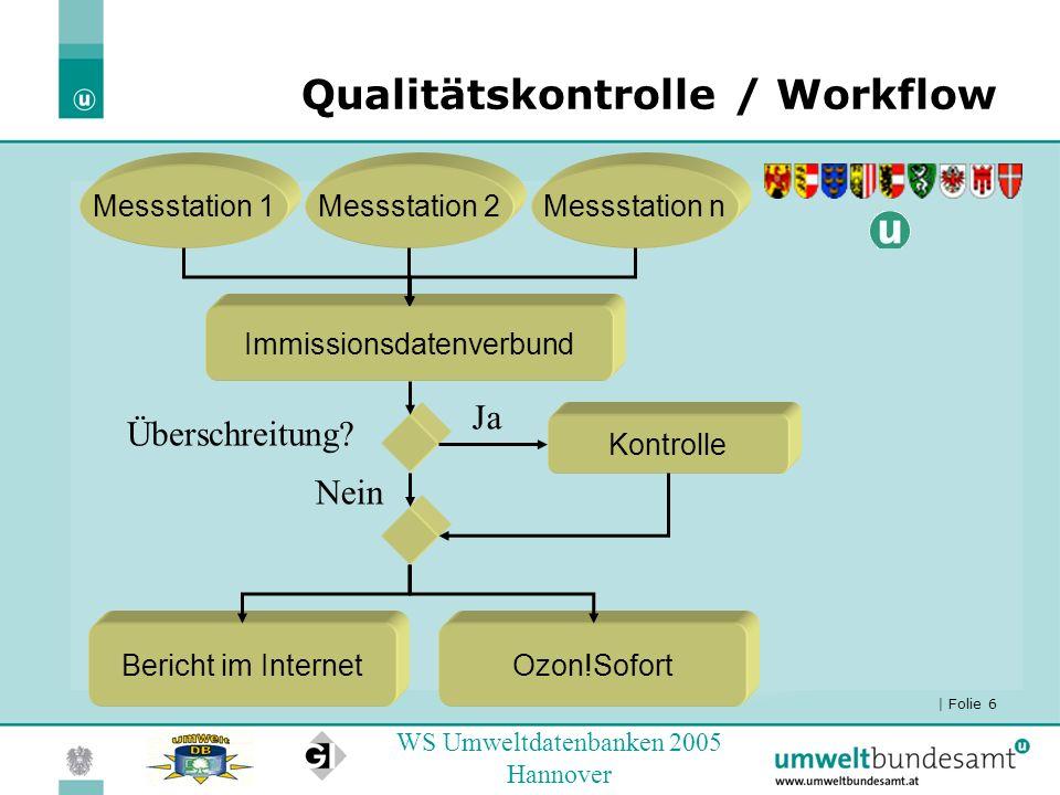 Qualitätskontrolle / Workflow