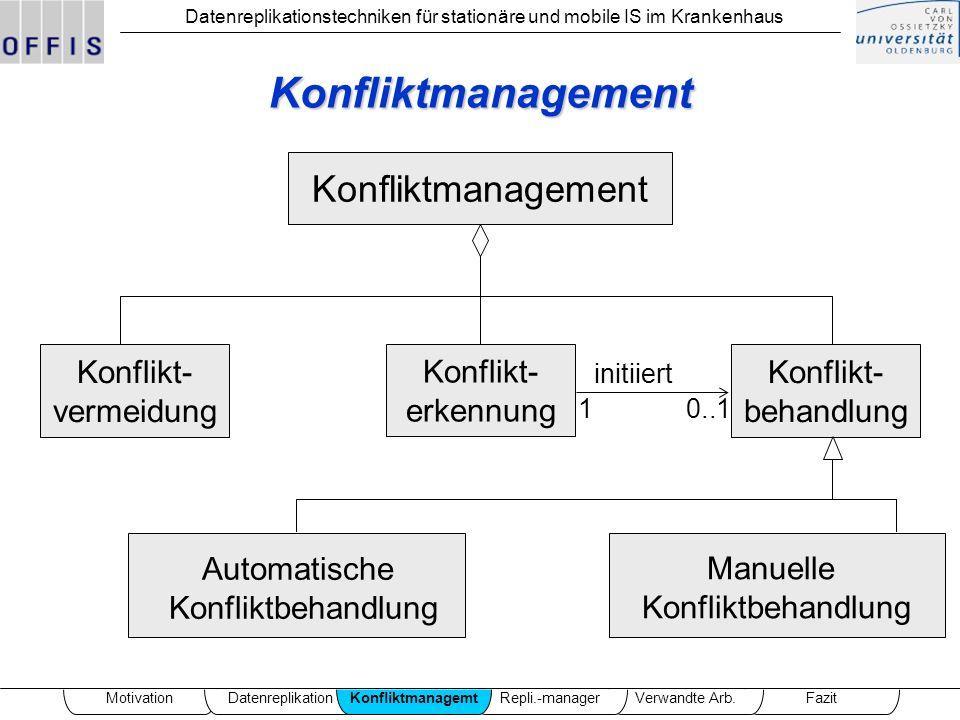 Konfliktmanagement Konfliktmanagement Konflikt-vermeidung