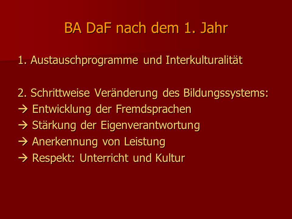 BA DaF nach dem 1. Jahr 1. Austauschprogramme und Interkulturalität