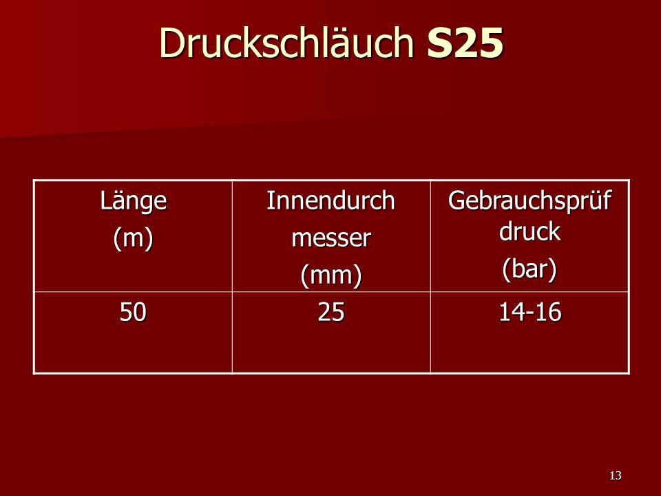 Druckschläuch S25 Länge (m) Innendurch messer (mm) Gebrauchsprüf druck