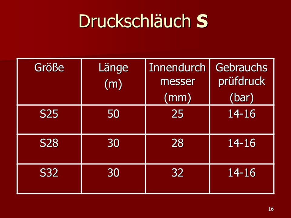 Druckschläuch S Größe Länge (m) Innendurchmesser (mm)