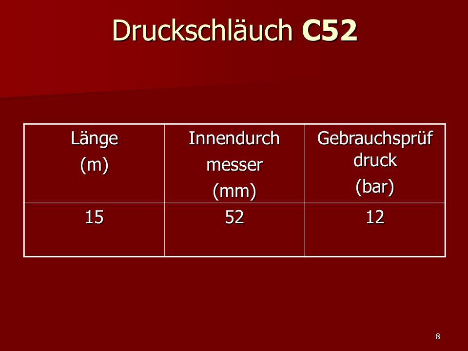 Druckschläuch C52 Länge (m) Innendurch messer (mm) Gebrauchsprüf druck