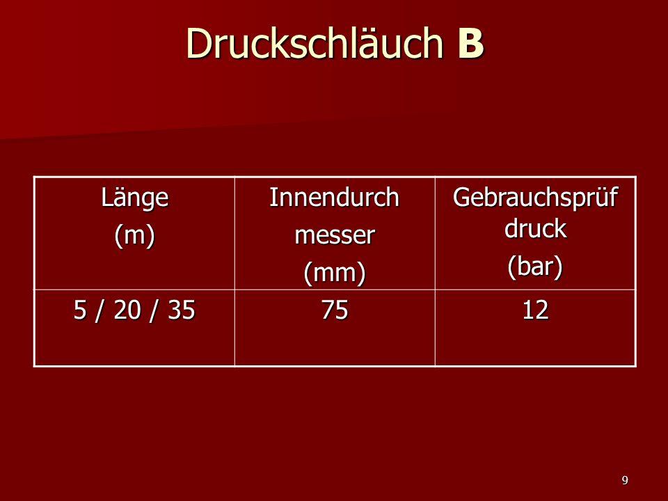 Druckschläuch B Länge (m) Innendurch messer (mm) Gebrauchsprüf druck