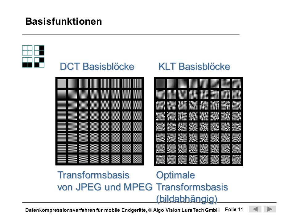 Basisfunktionen DCT Basisblöcke. KLT Basisblöcke. Transformsbasis. von JPEG und MPEG. Optimale.