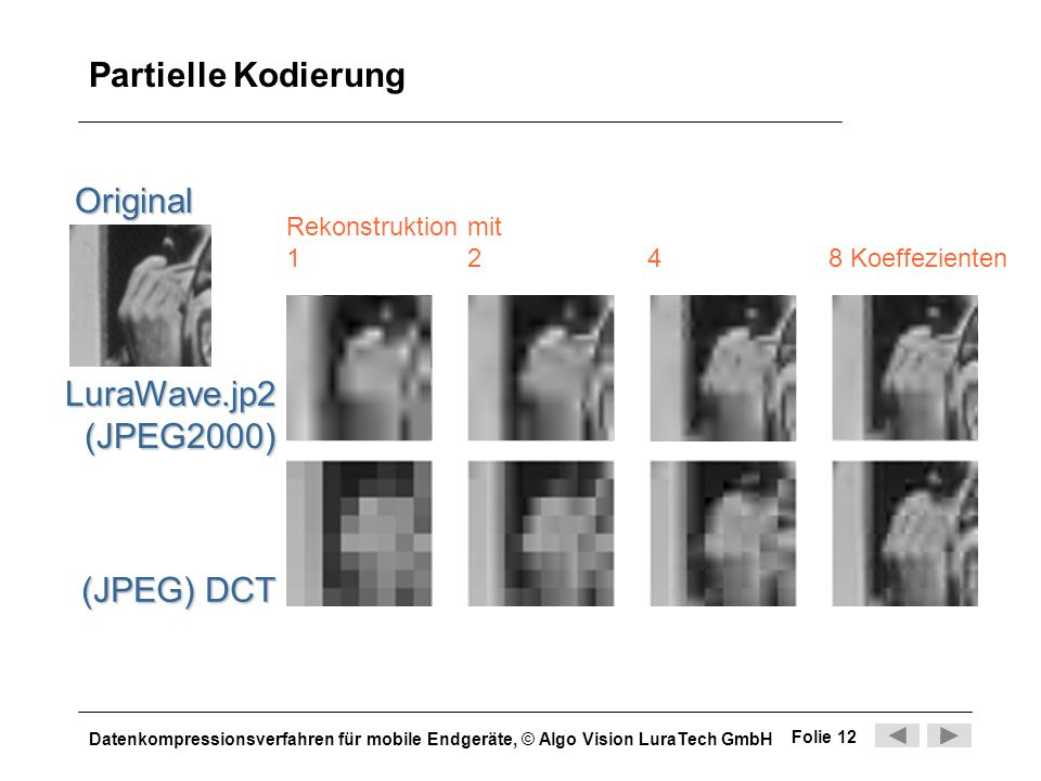 Partielle Kodierung Original LuraWave.jp2 (JPEG2000) (JPEG) DCT