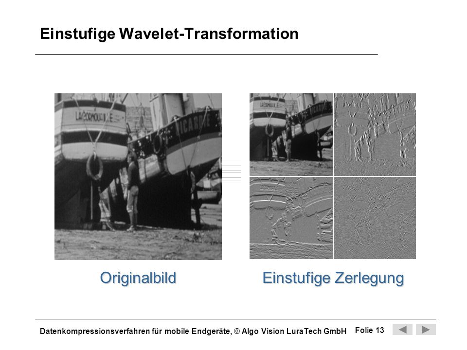 Einstufige Wavelet-Transformation