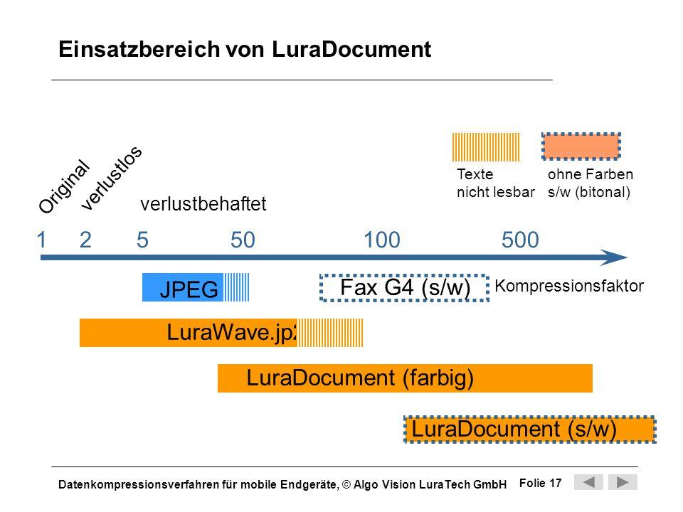 Einsatzbereich von LuraDocument