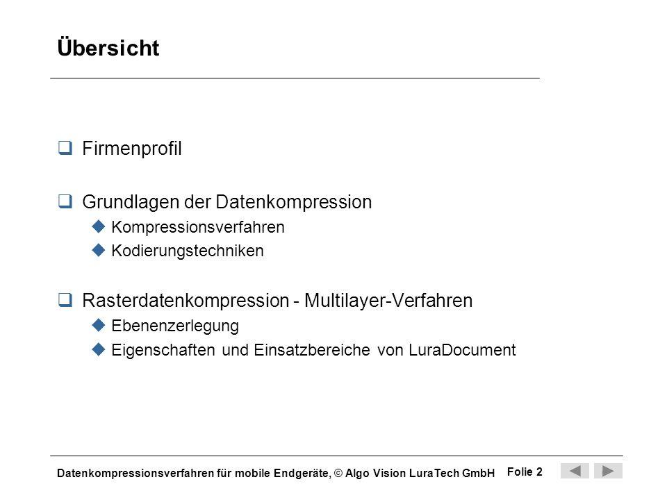 Übersicht Firmenprofil Grundlagen der Datenkompression