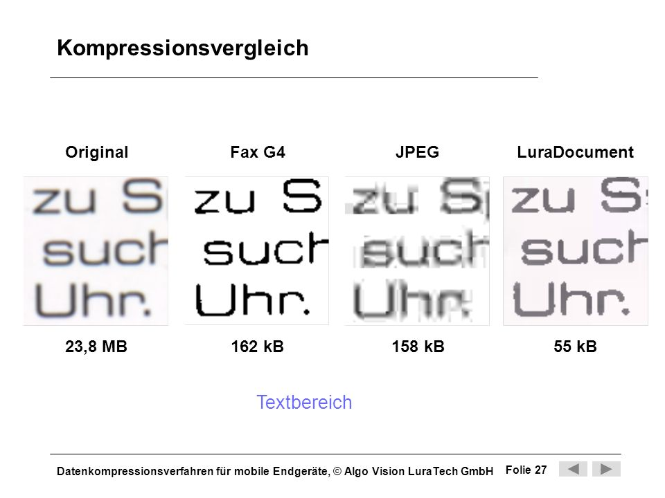 Kompressionsvergleich