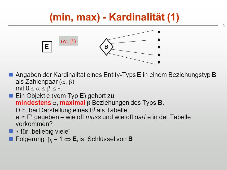 (min, max) - Kardinalität (1)