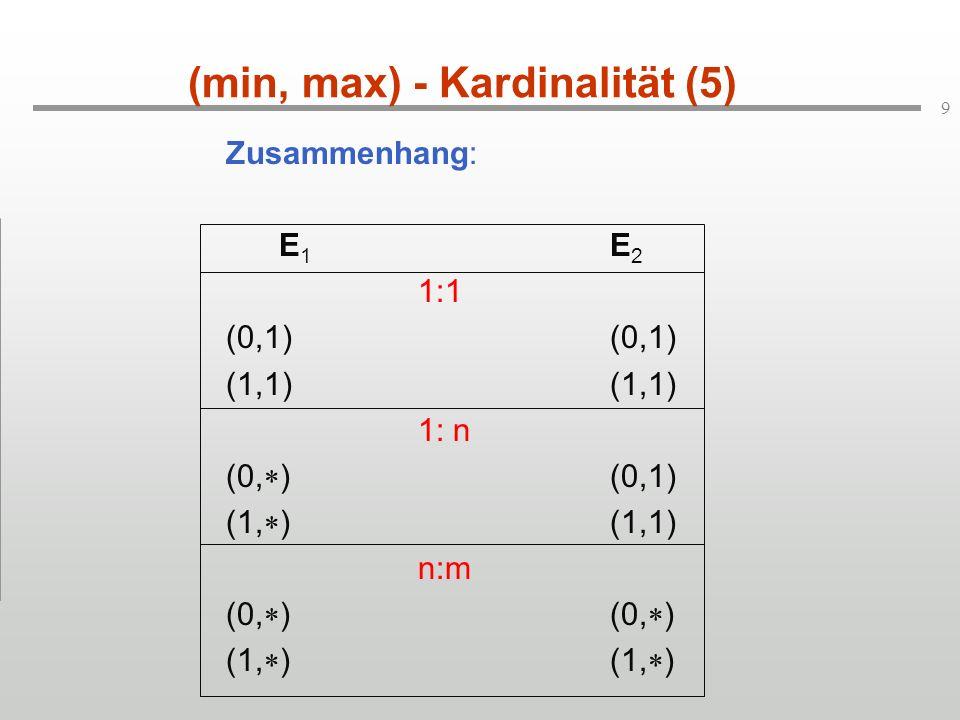 (min, max) - Kardinalität (5)