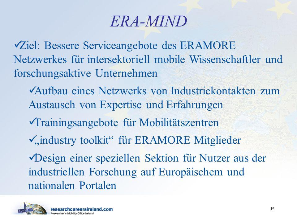 ERA-MIND Ziel: Bessere Serviceangebote des ERAMORE Netzwerkes für intersektoriell mobile Wissenschaftler und forschungsaktive Unternehmen.