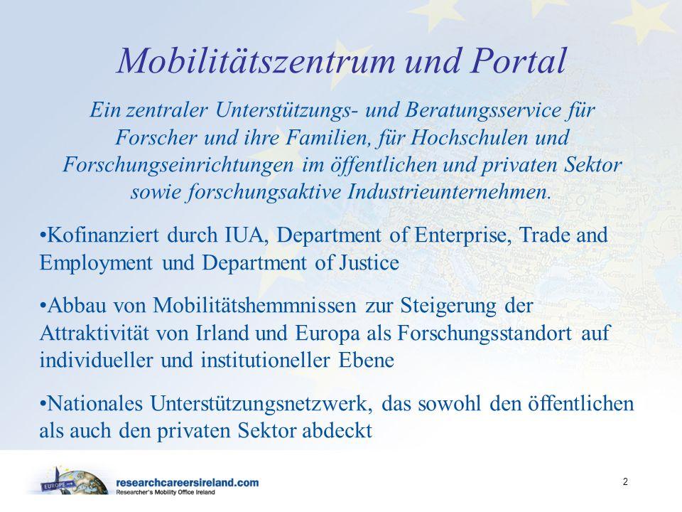 Mobilitätszentrum und Portal