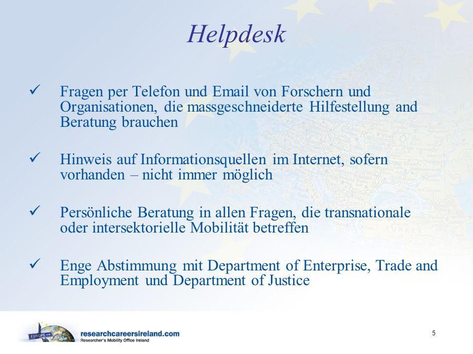 HelpdeskFragen per Telefon und Email von Forschern und Organisationen, die massgeschneiderte Hilfestellung and Beratung brauchen.
