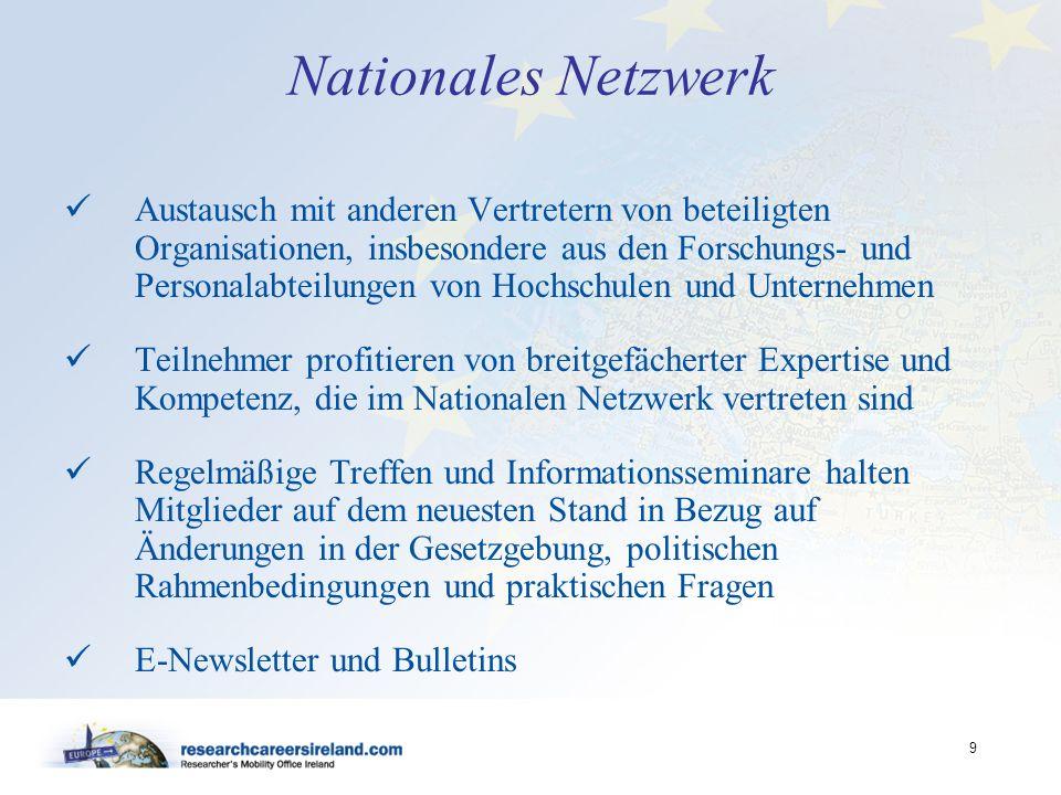 Nationales Netzwerk