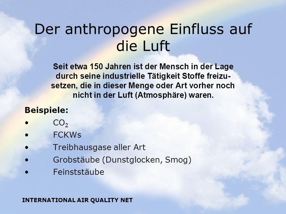 Der anthropogene Einfluss auf die Luft