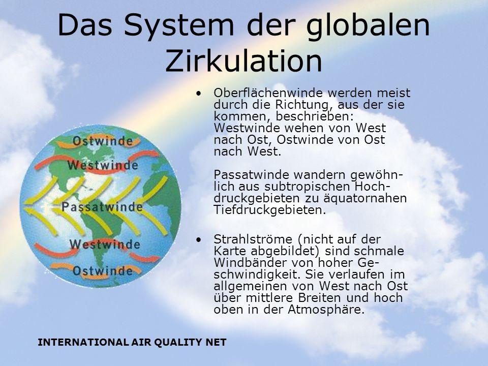 Das System der globalen Zirkulation