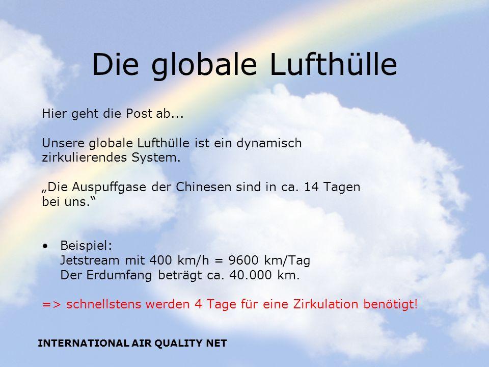 Die globale Lufthülle Hier geht die Post ab...