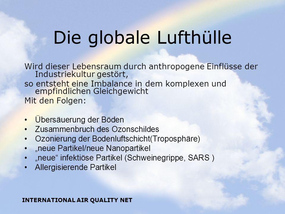 Die globale Lufthülle Wird dieser Lebensraum durch anthropogene Einflüsse der Industriekultur gestört,