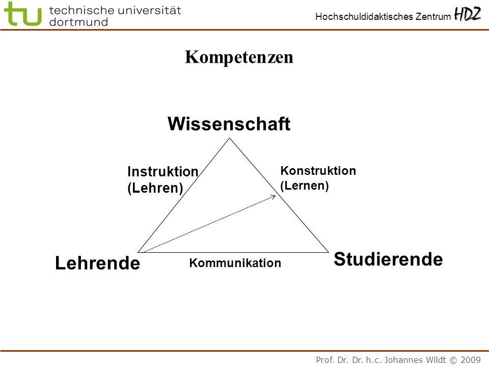 Kompetenzen Wissenschaft Studierende Lehrende Instruktion (Lehren)