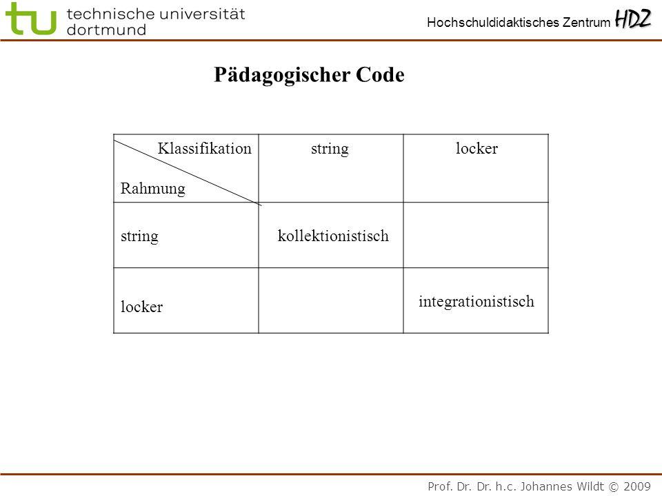 Pädagogischer Code Klassifikation Rahmung string locker