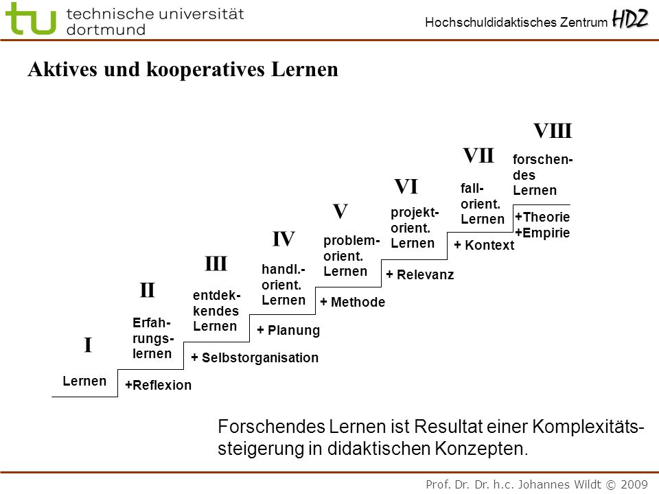 Aktives und kooperatives Lernen
