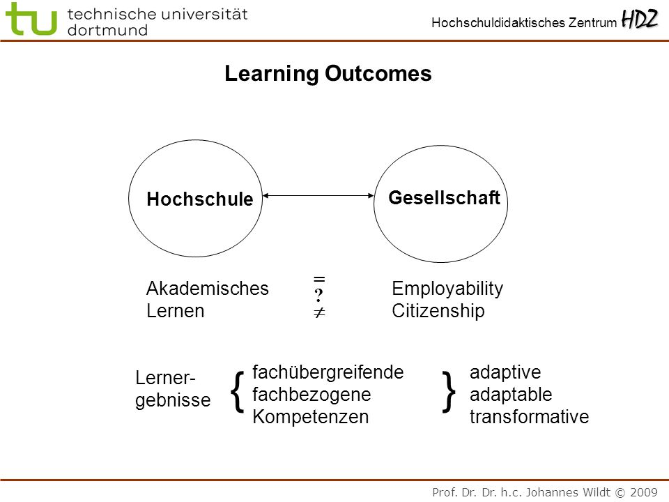 { } Learning Outcomes =  Hochschule Gesellschaft Akademisches