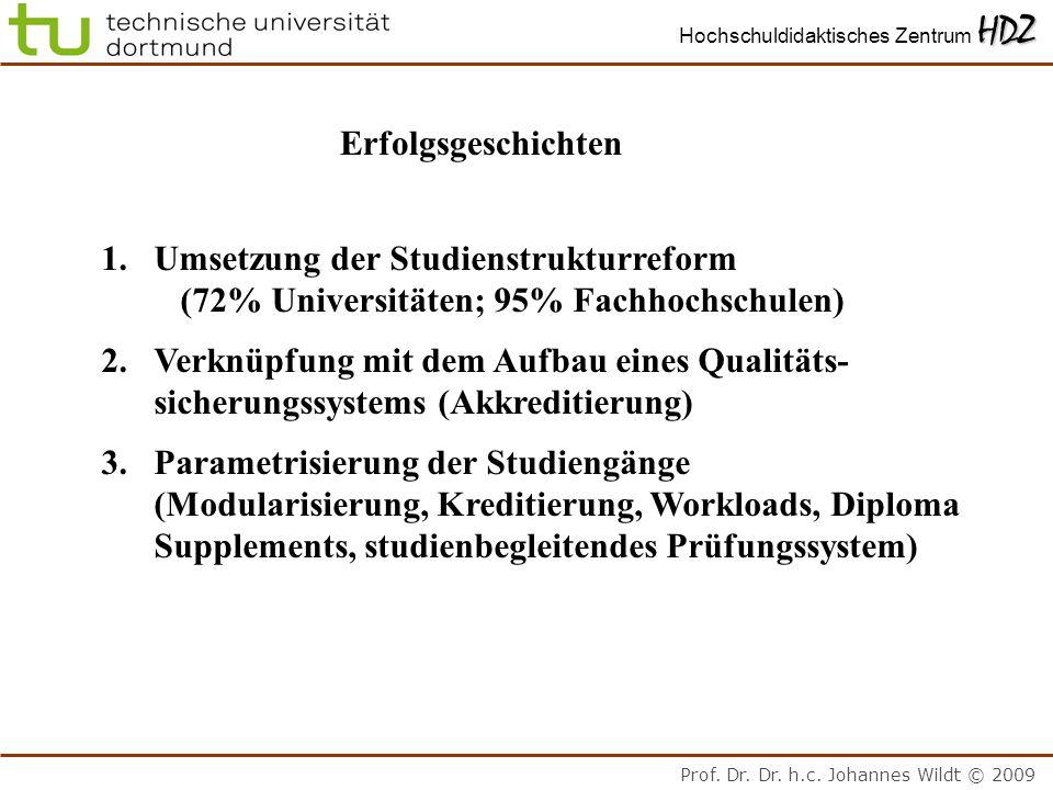 Erfolgsgeschichten Umsetzung der Studienstrukturreform (72% Universitäten; 95% Fachhochschulen)