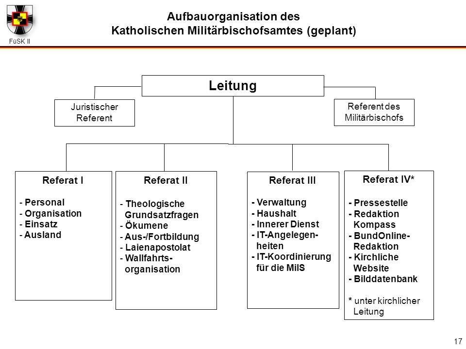 Aufbauorganisation des Katholischen Militärbischofsamtes (geplant)